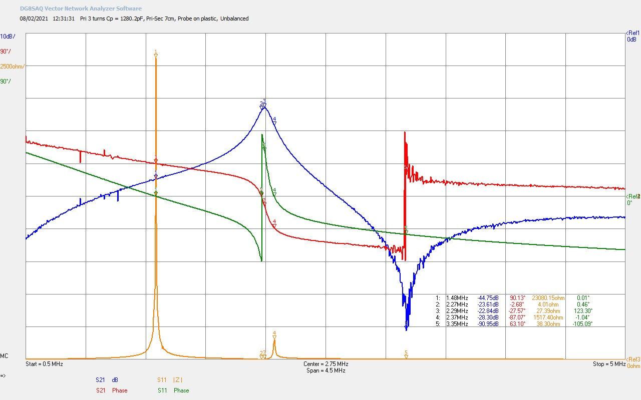 cylindrical-coil-transmission-gain-tc-1-2-4