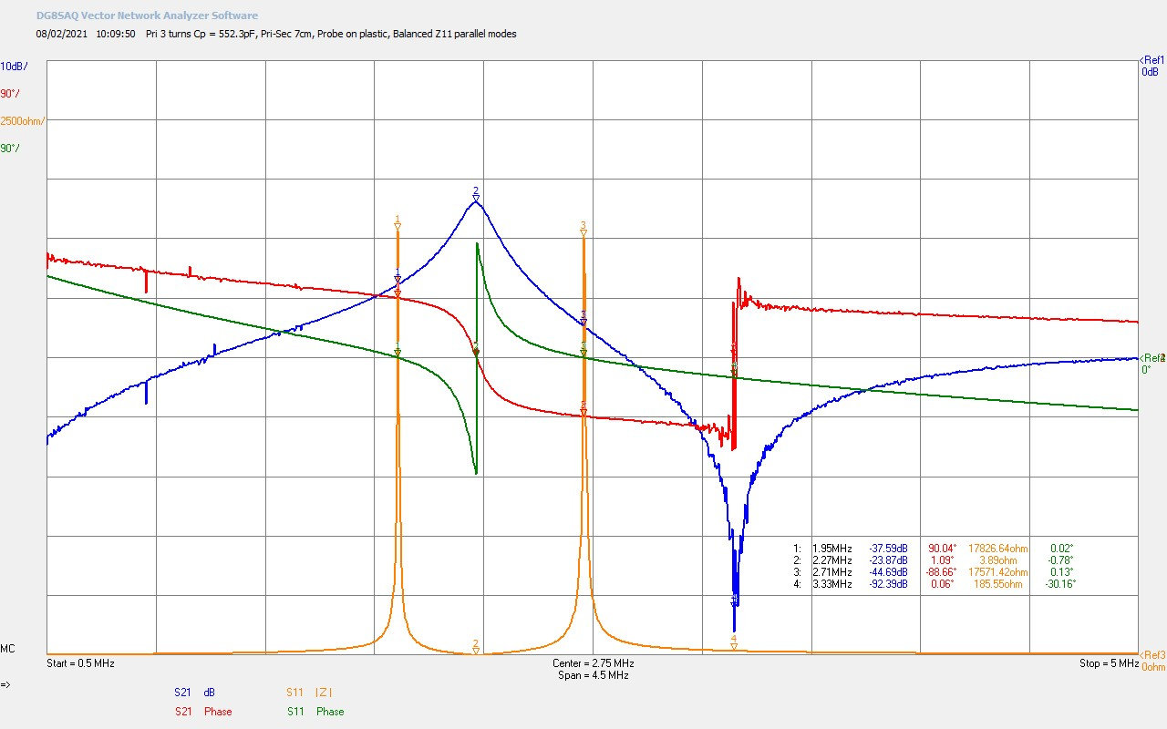 cylindrical-coil-transmission-gain-tc-1-2-6