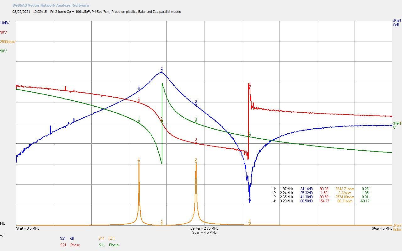 cylindrical-coil-transmission-gain-tc-1-2-7