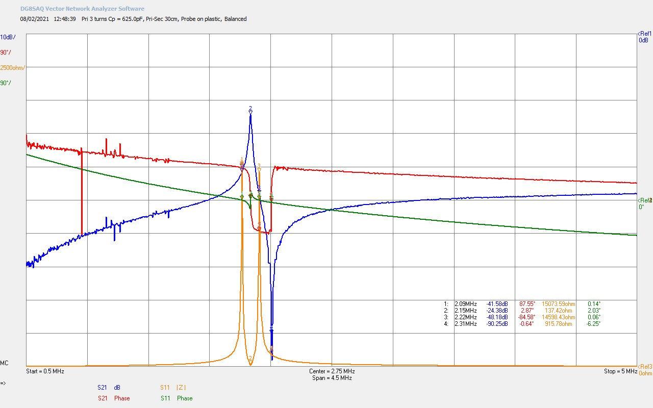 cylindrical-coil-transmission-gain-tc-1-3-4