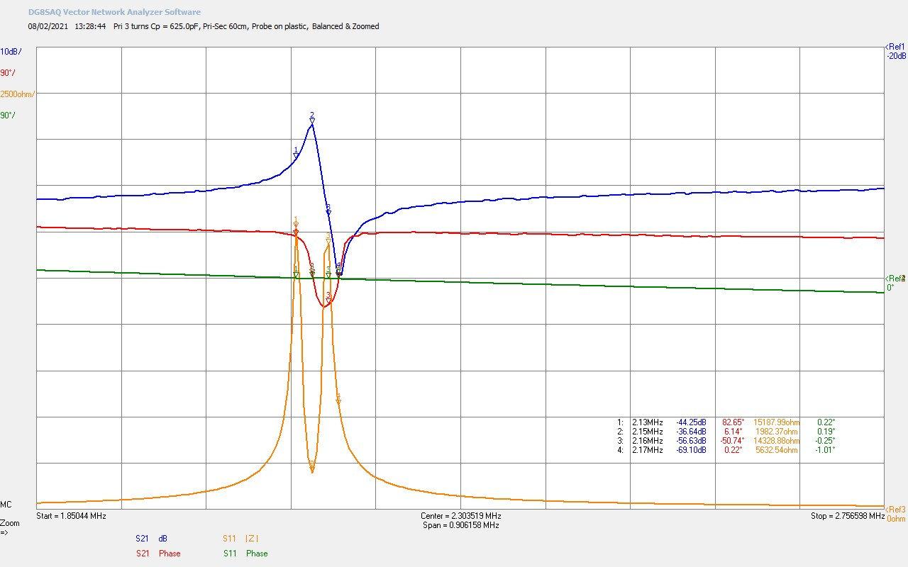 cylindrical-coil-transmission-gain-tc-1-3-8