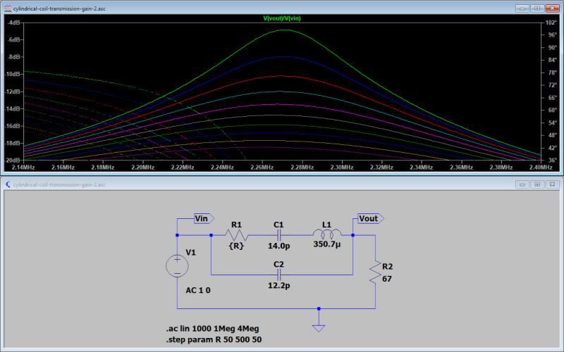 cylindrical-coil-transmission-gain-tc-1-4-2
