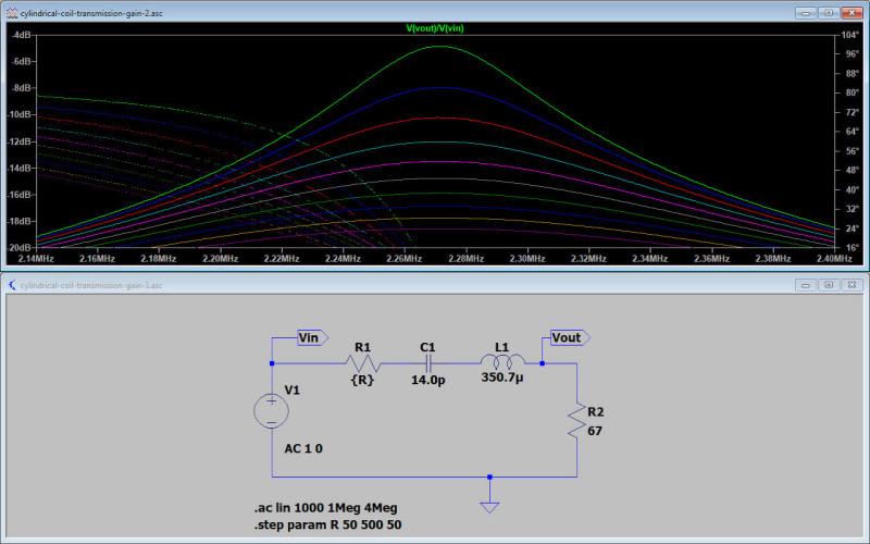 cylindrical-coil-transmission-gain-tc-1-4-5