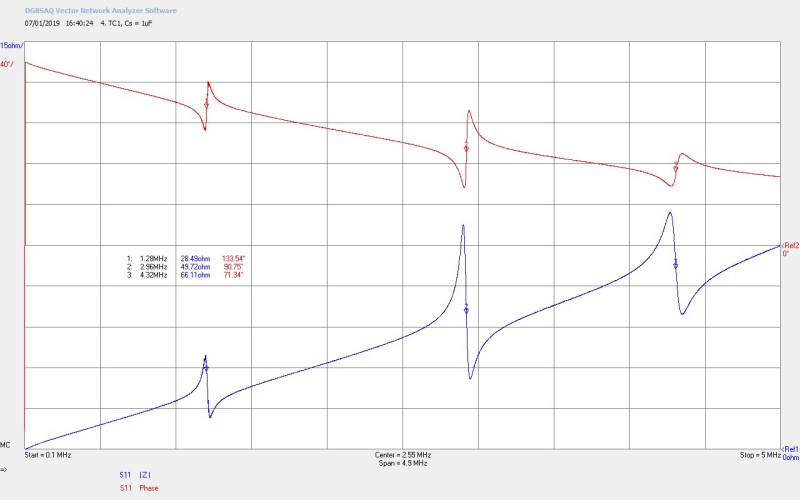 mwo-impedance-1-2-4