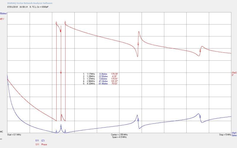 mwo-impedance-1-2-8