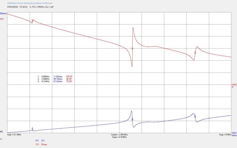 mwo-impedance-1-3-2