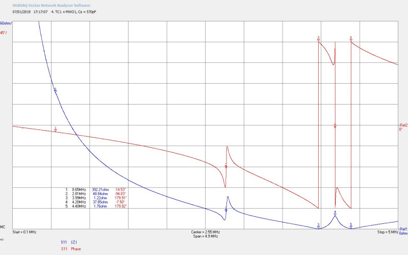 mwo-impedance-1-3-4