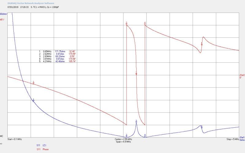 mwo-impedance-1-3-5