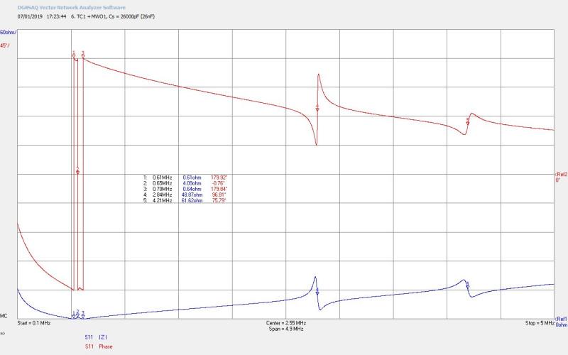 mwo-impedance-1-3-6