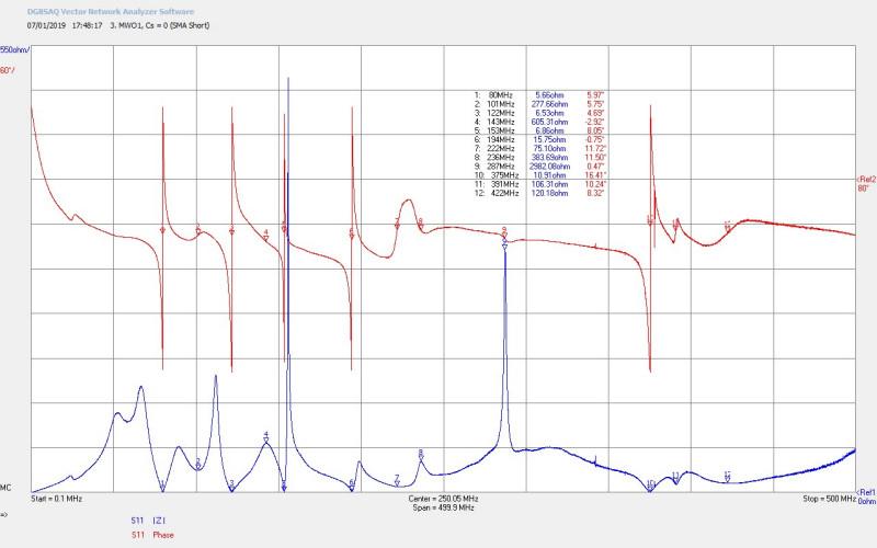 mwo-impedance-1-5-3