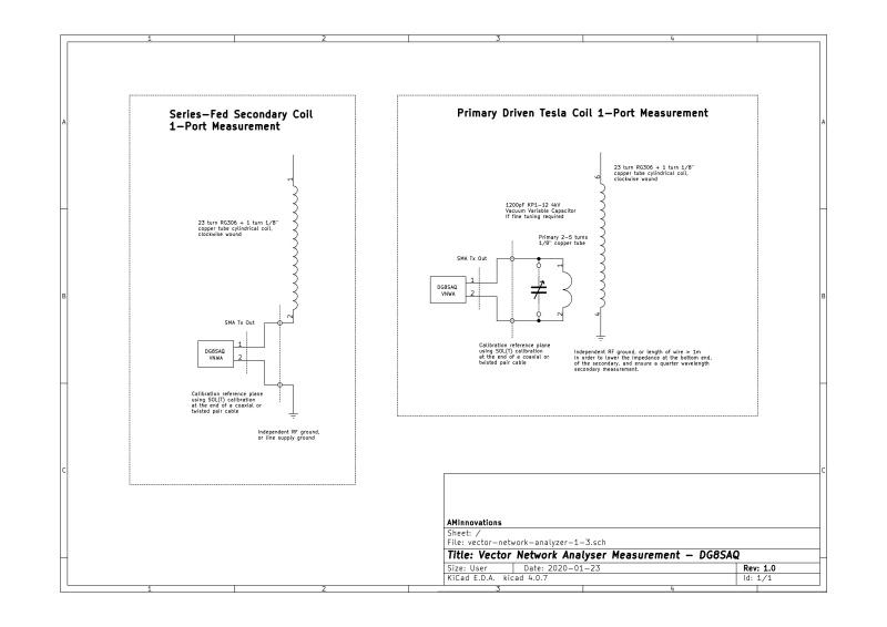 vector-network-analyzer-1-3